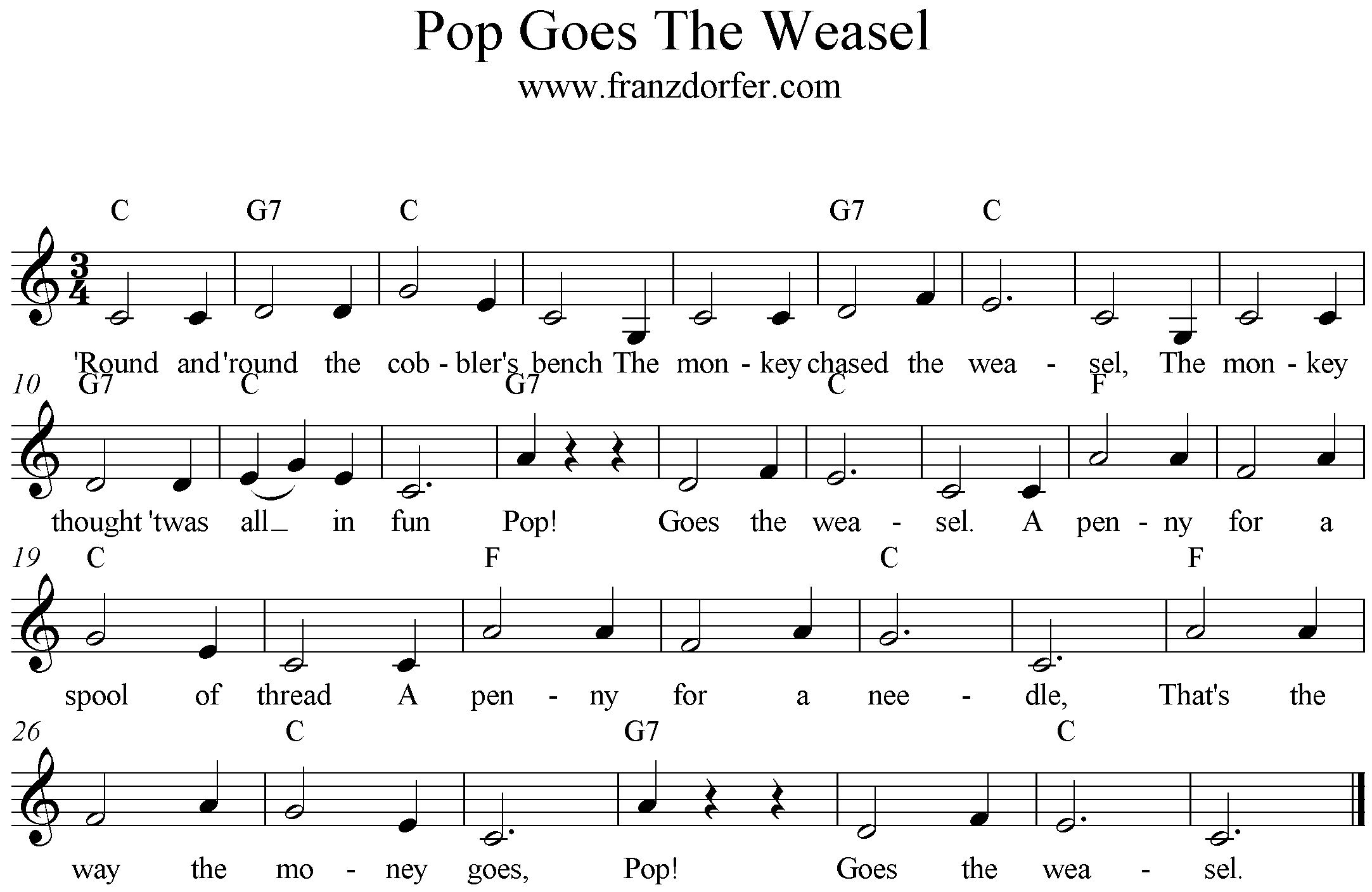 Freesheet Music Pop Goes The Weasel
