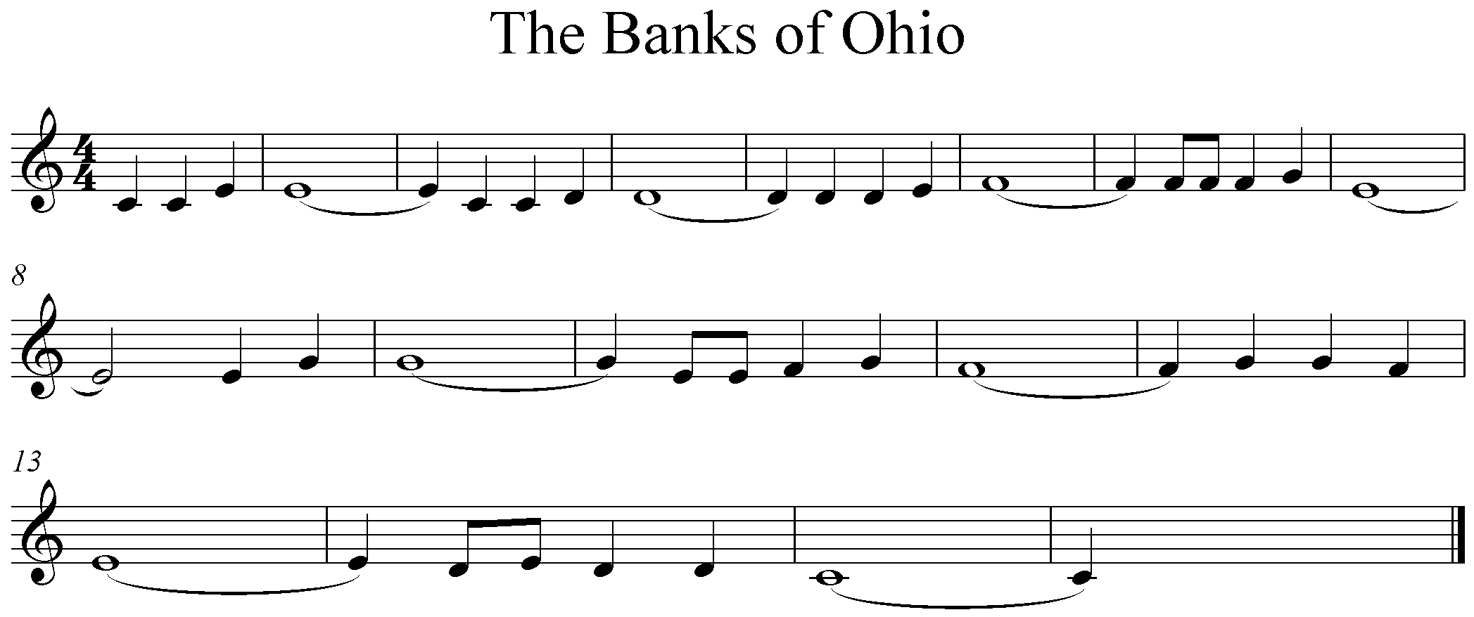 Noten The Banks of Ohio